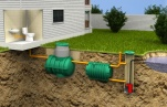 Что такое автономная канализация дома?