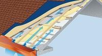 Вентиляция кровли – долговечность вашей крыши