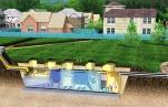 Устройство канализации для загородного дома